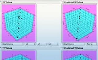 Découvrir les moindres carrés partiels avec JMP: Prédire l'activité biologique