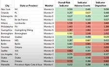 Kit Risk Based Monitoring