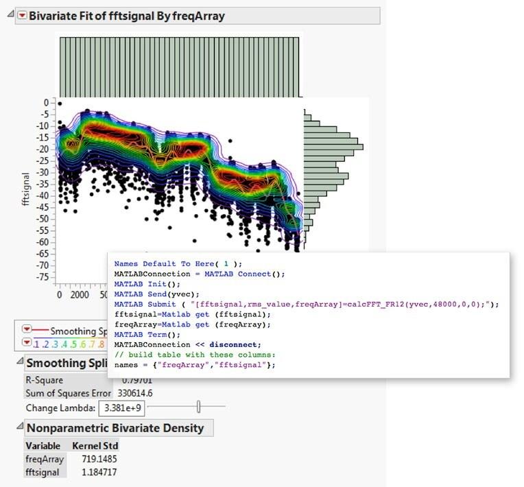 Hub analytique : intégration avec SAS, MATLAB et R