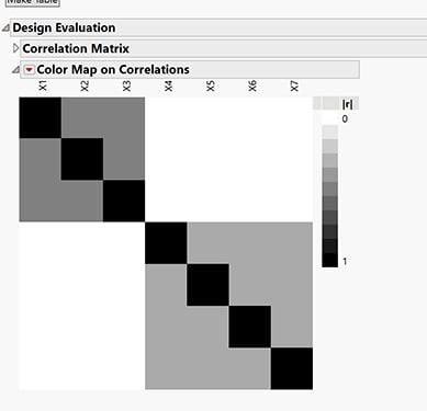 Optimisation des plans d'expériences