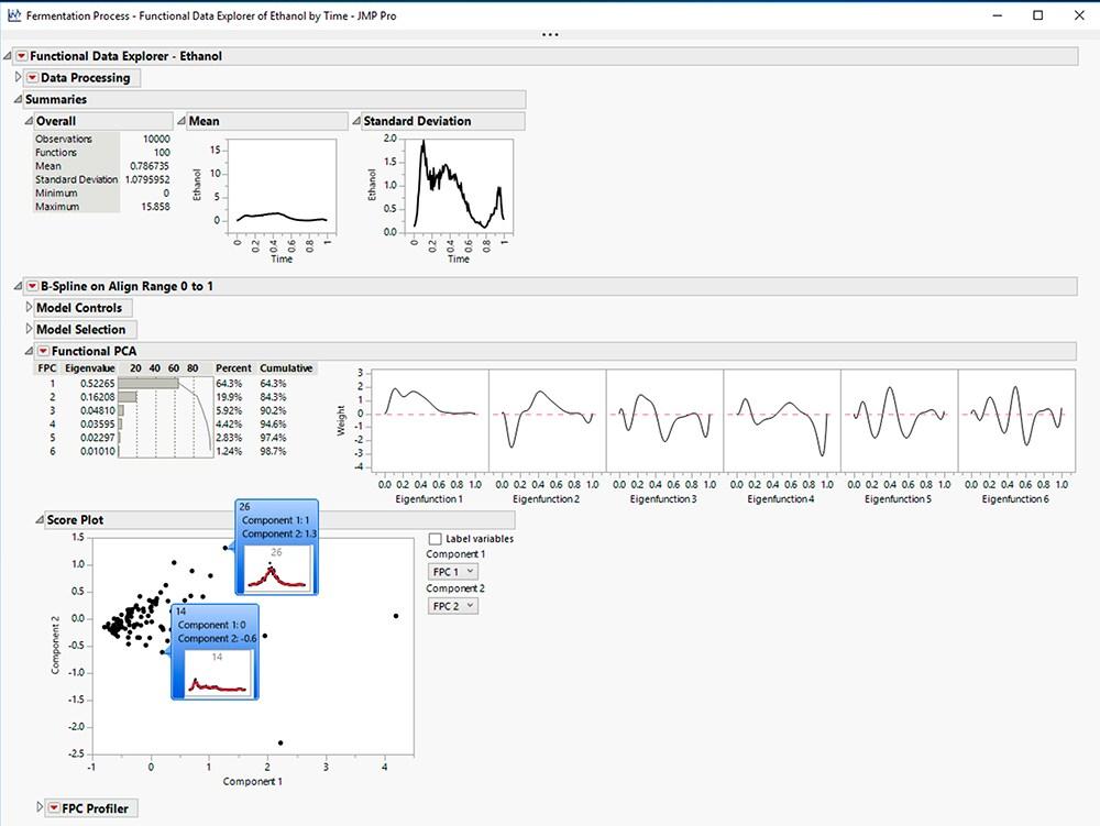 Explorateur de données fonctionnelles de JMPPro15
