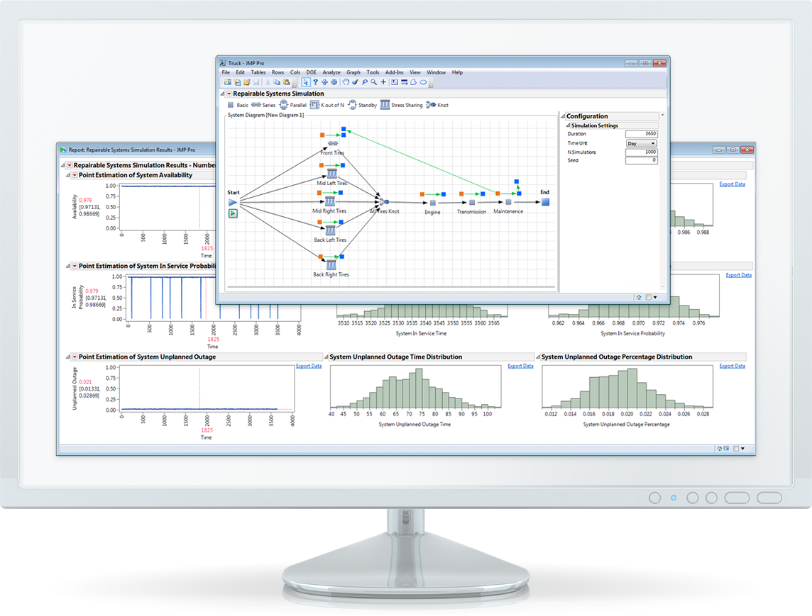 Statistical Instruments in JMP Pro