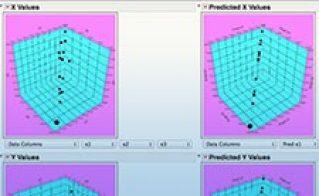 Esplorare i minimi quadrati parziali con JMP