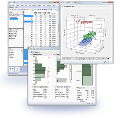 Exploratory Data Analysis with JMP