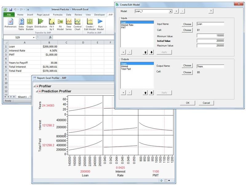Esplorate e visualizzate dinamicamente i modelli Excel con JMP grazie al Profiler Excel.