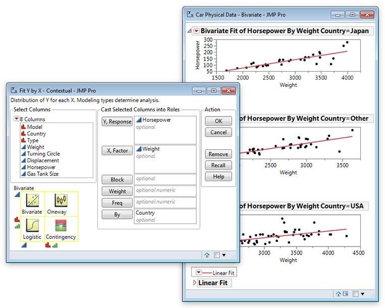 Raggruppare, filtrare e smistare i dati in sottoinsiemi
