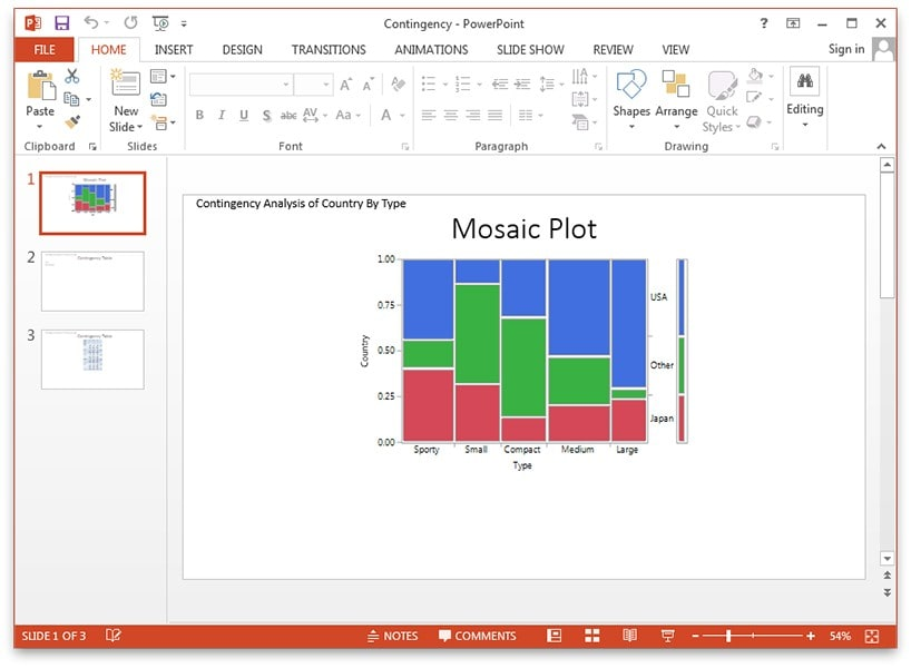 Generare presentazioni PowerPoint da JMP in un clic.