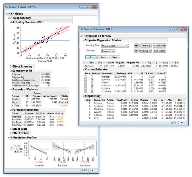 Scegliete la personalità stepwise in Stima modello per la regressione stepwise su tutti i modelli possibili e il calcolo della media dei modelli.