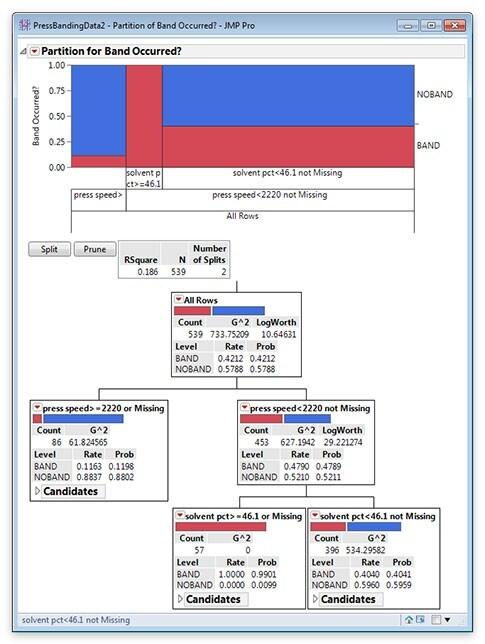 Modellizzazione statistica