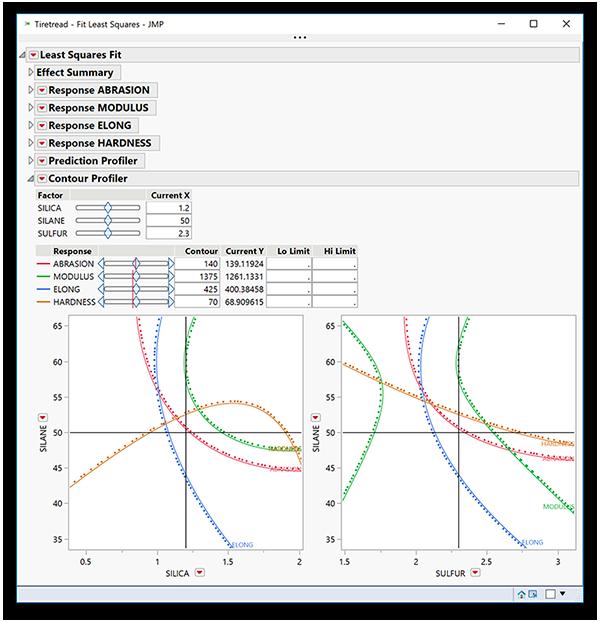 Miglioramenti a livello di modellazione in JMP 15