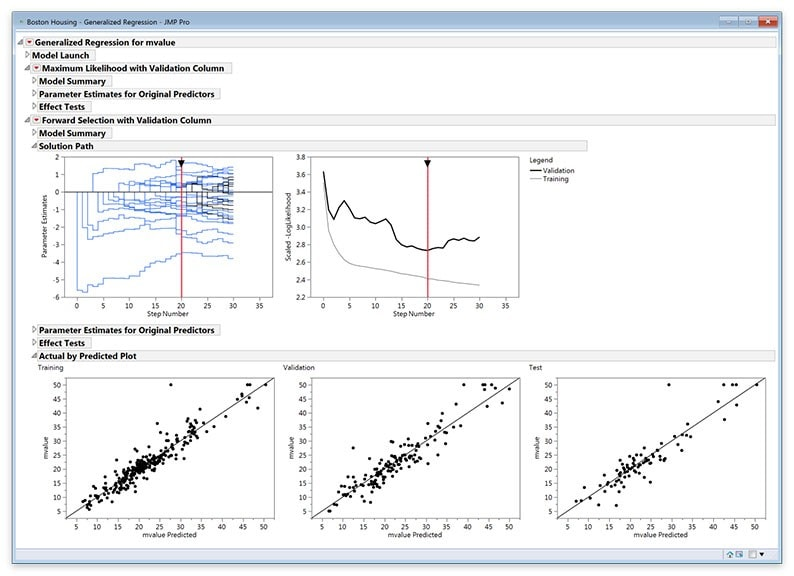 Generalized Regression in JMP Pro 13
