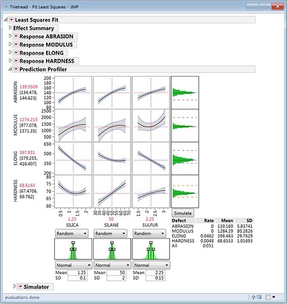 分析ツール満載のツールボックス