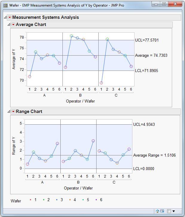 測定システム分析