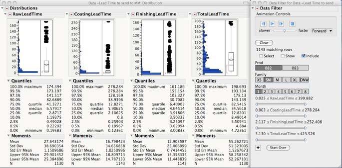 Kodak distributions