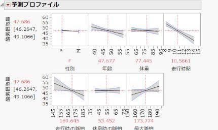 JMP Department Education Data Analysis