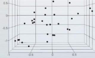 JMPによるビジュアルデータ分析・ダッシュボード作成入門