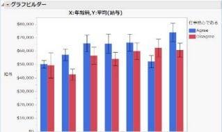 教育・研究向け統計解析ソフト活用Webセミナー Part 3:論文執筆中、グラフ作成に手間取ったことはありませんか? ~JMPによるデータの視覚化~