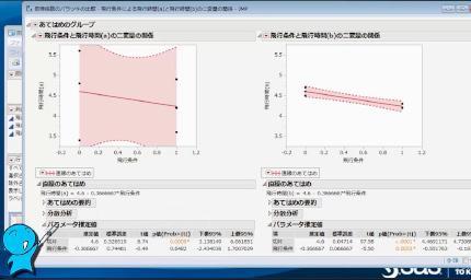 JSA Simple Linear Regression