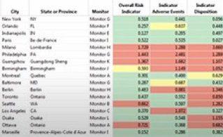 最新の臨床モニタリングとQbD(Quality by Design)