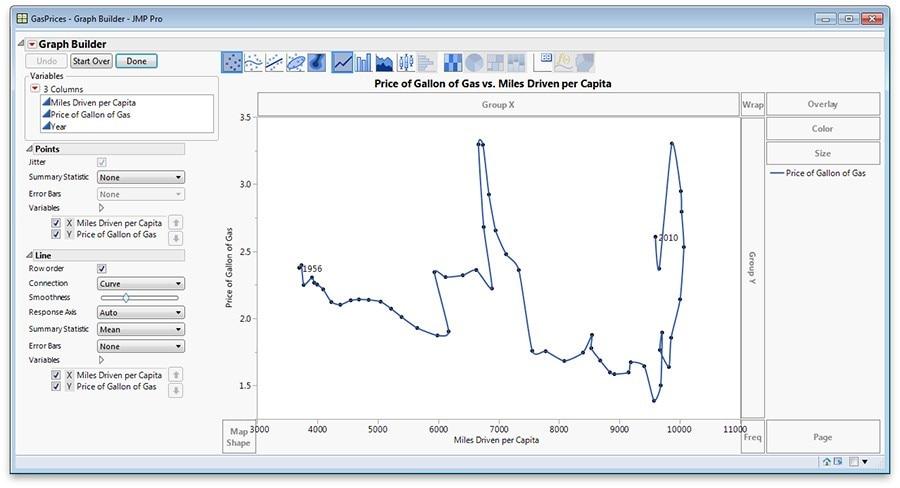 Graph Builder Improvements in JMP 12
