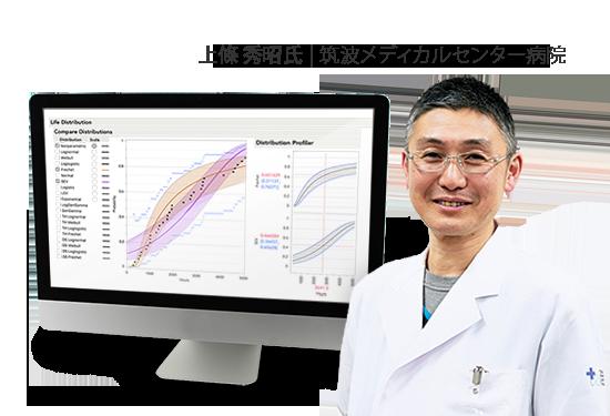 上條 秀昭氏 | 筑波メディカルセンター病院