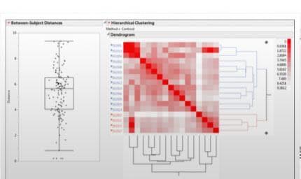 JMP Clinicalを用いた臨床試験のモニタリングの例を解説