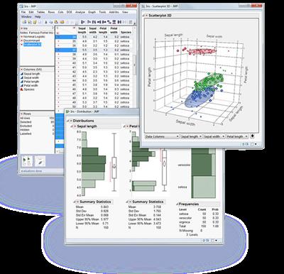 Exploratory Data Analysis with JMP