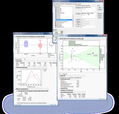 JMPの統計量やグラフの出力例