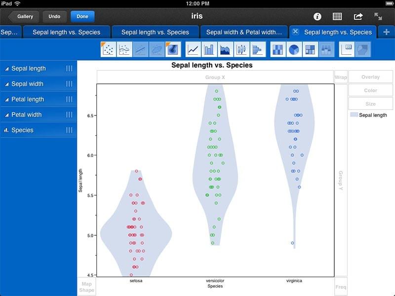 Contour plots (violin plot)