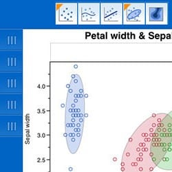 Scatterplots and contours