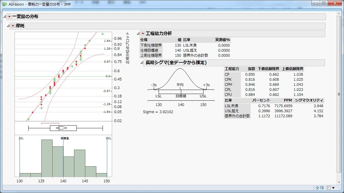 工程能力分析