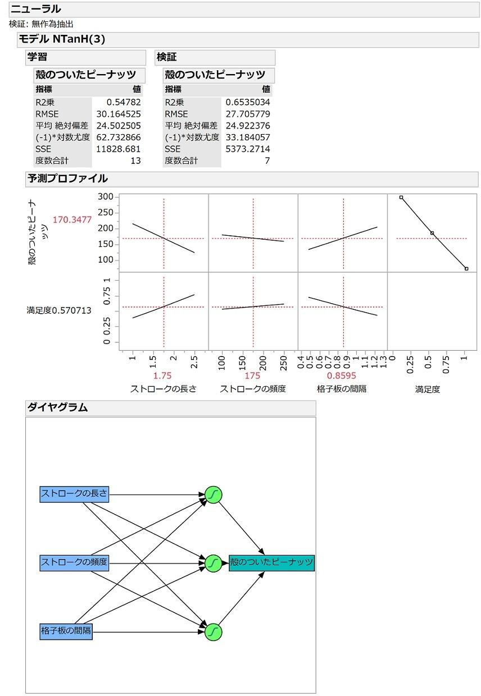 Data Mining Neural Networks