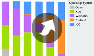 グラフビルダーの棒グラフ