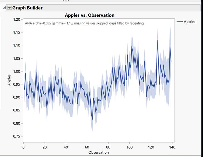 グラフビルダーの機能向上