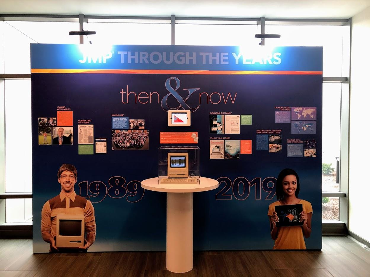 JMP Then and Now Display