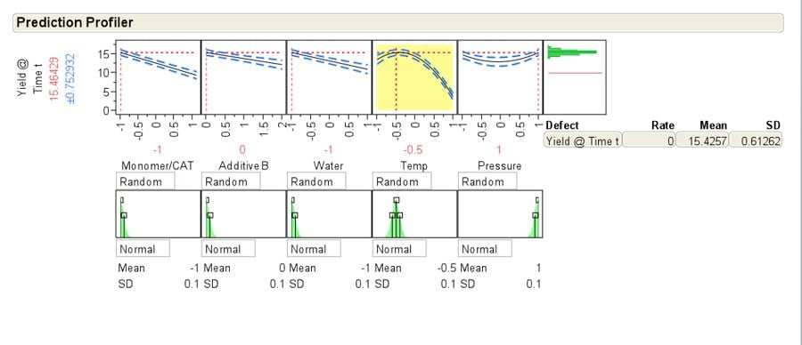 Novomer Prediction Profiler