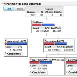 Data mining – classification tree (Partition)