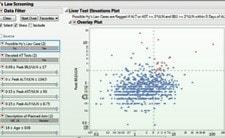 JMP Clinical 5.0 Infokit