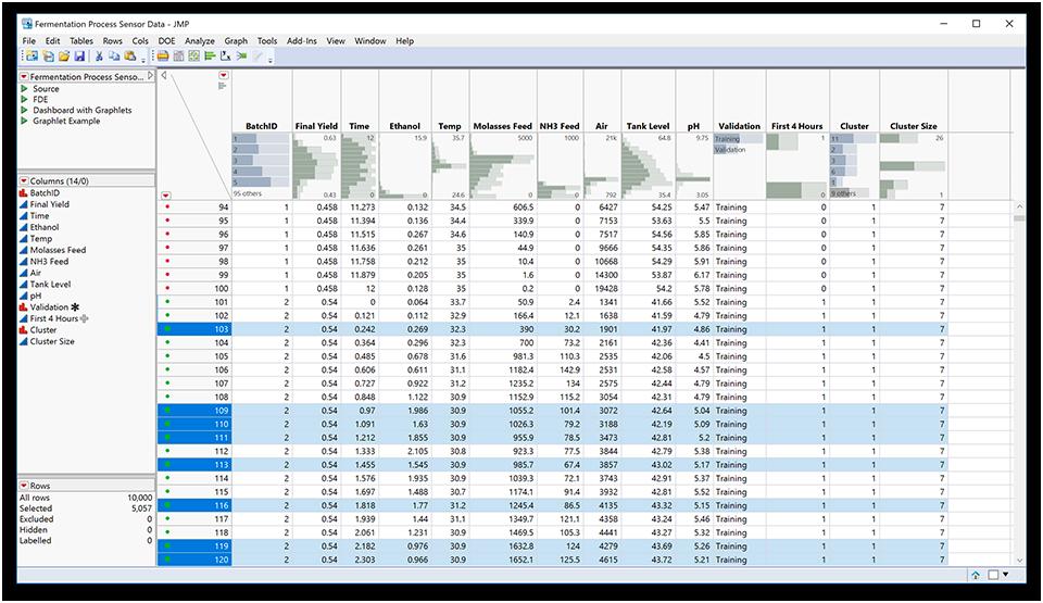 JMP 15의 정보 데코레이션