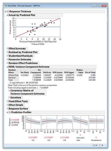 Experimentos em parcelas subdivididas (Split-plot)