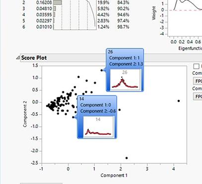 Aprimoramentos do Explorador de Dados Funcionais (JMP Pro)