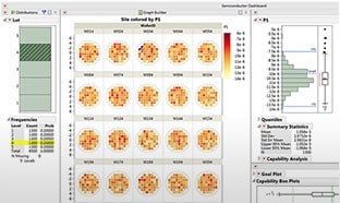 构建快速、有效的仪表板的最佳实践