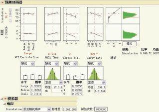 数据分析驱动工艺改善:迅速搞定一致性评价