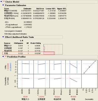 图四 选择设计的分析报表