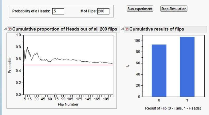 Coin-flipping experiment add-in for JMP software