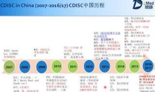 CDISC策略及给临床试验业界带来的裨益