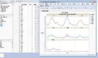 JMP数据分析在医学研究与教学领域的应用