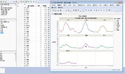 jmp-analysis-medical-research