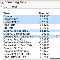 Design of experiments (DOE) – screening analysis