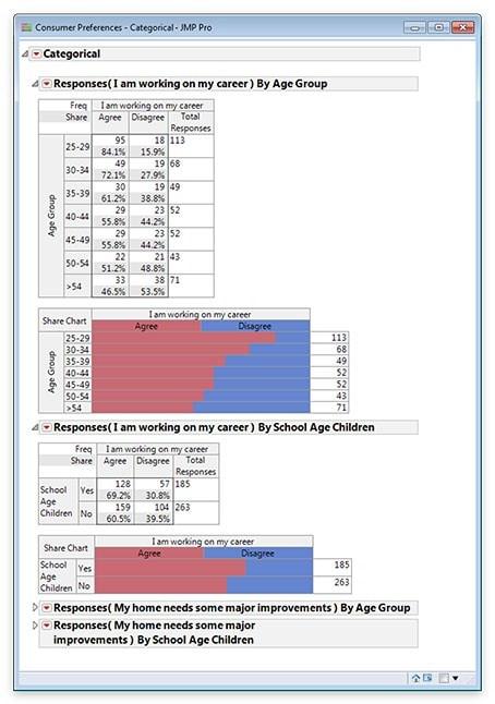 分类数据分析